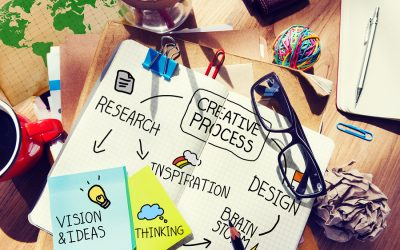Need to Solve a Problem? Try Design Thinking